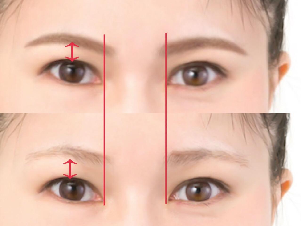 柴咲コウ風の眉毛の整え方!たった5分で目元はっきりのネコ顔美人になる方法